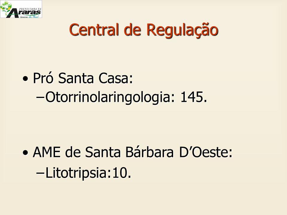 Central de Regulação Pró Santa Casa: Otorrinolaringologia: 145.