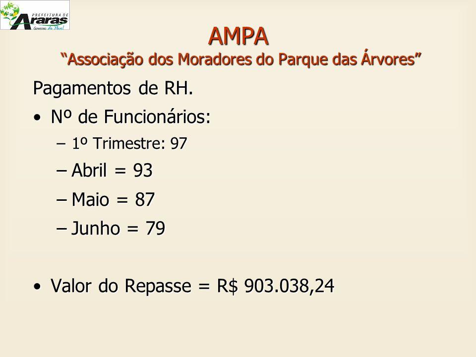 AMPA Associação dos Moradores do Parque das Árvores