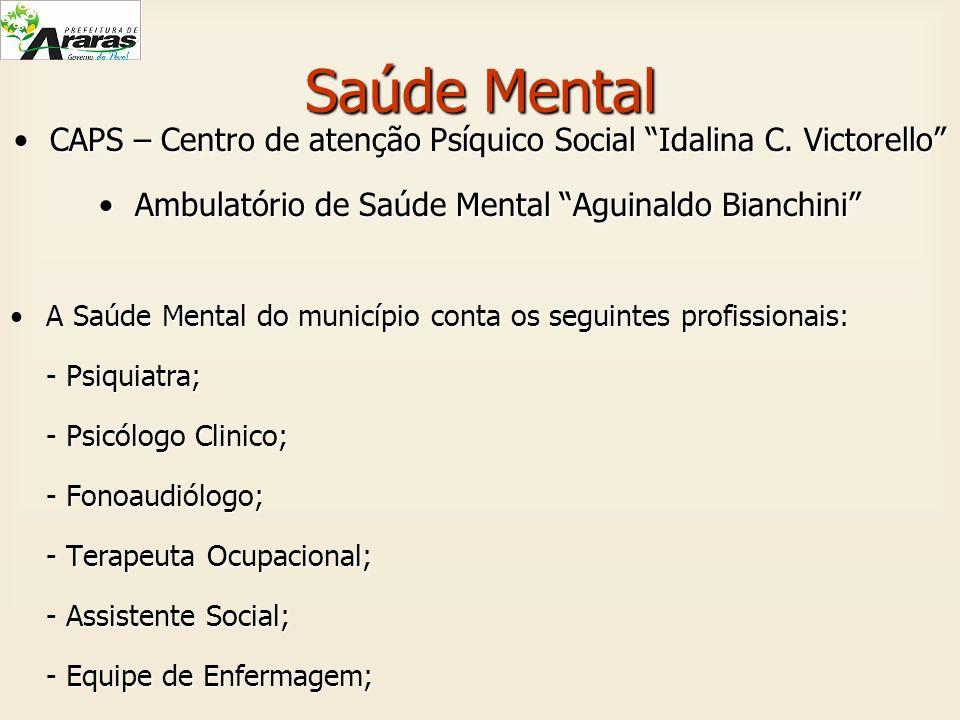 Saúde Mental CAPS – Centro de atenção Psíquico Social Idalina C. Victorello Ambulatório de Saúde Mental Aguinaldo Bianchini