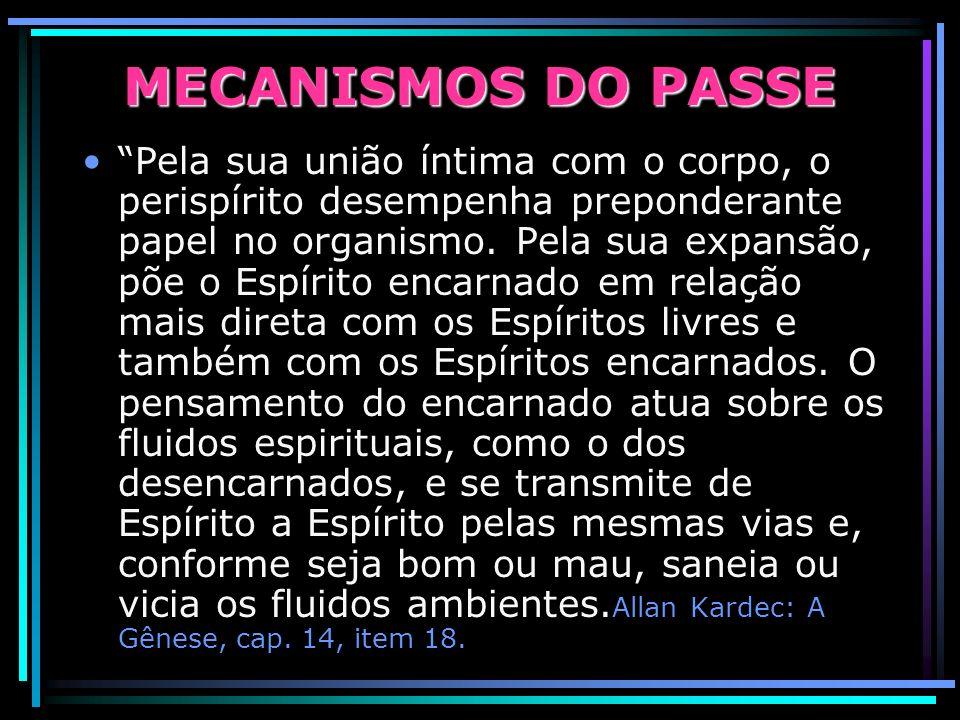 MECANISMOS DO PASSE