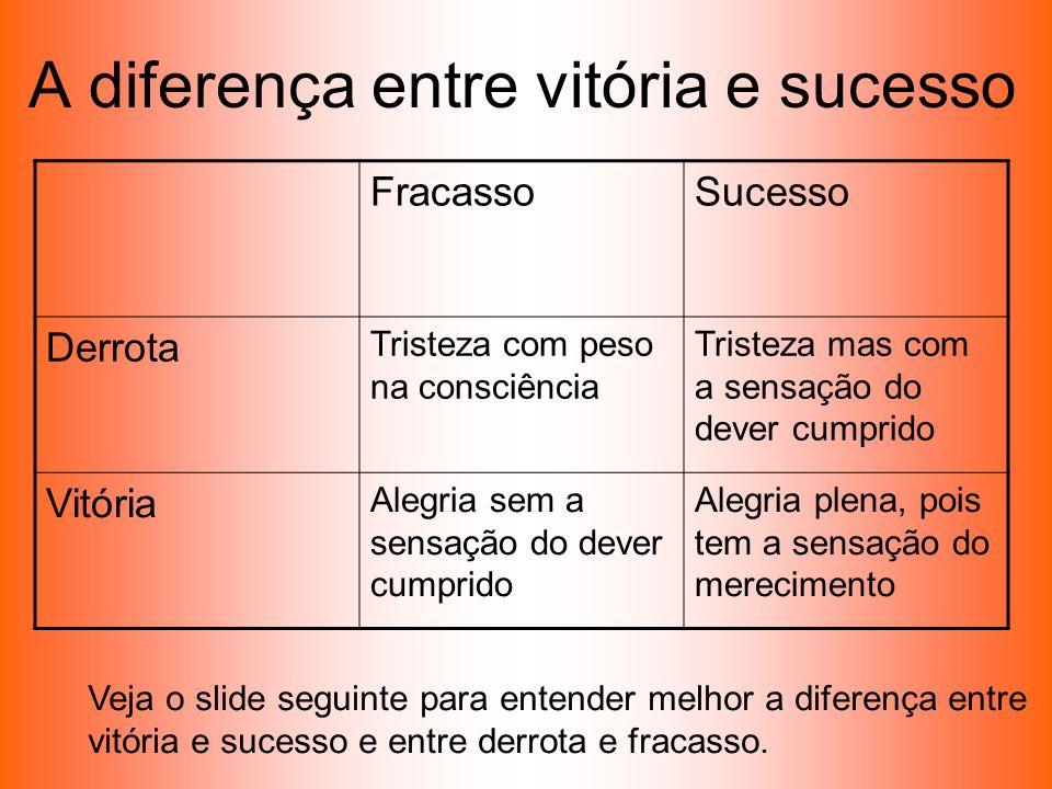 A diferença entre vitória e sucesso