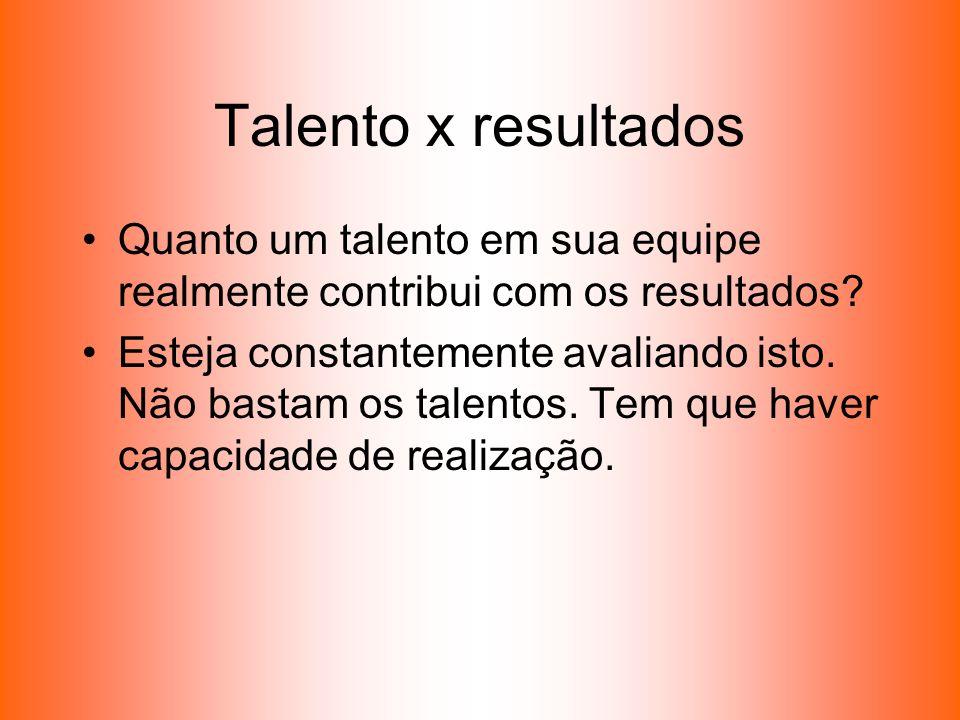 Talento x resultados Quanto um talento em sua equipe realmente contribui com os resultados