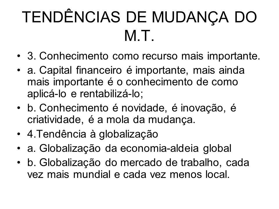 TENDÊNCIAS DE MUDANÇA DO M.T.