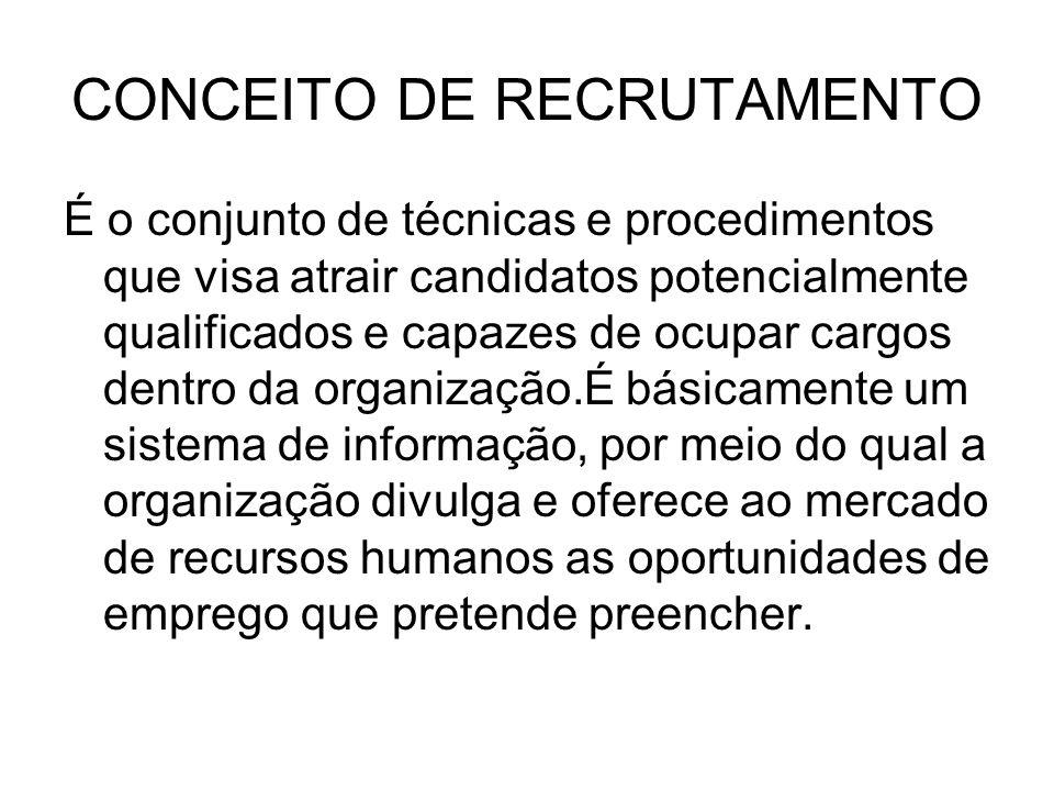 CONCEITO DE RECRUTAMENTO