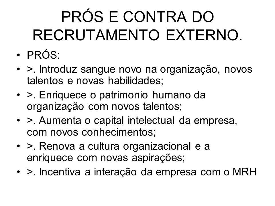PRÓS E CONTRA DO RECRUTAMENTO EXTERNO.