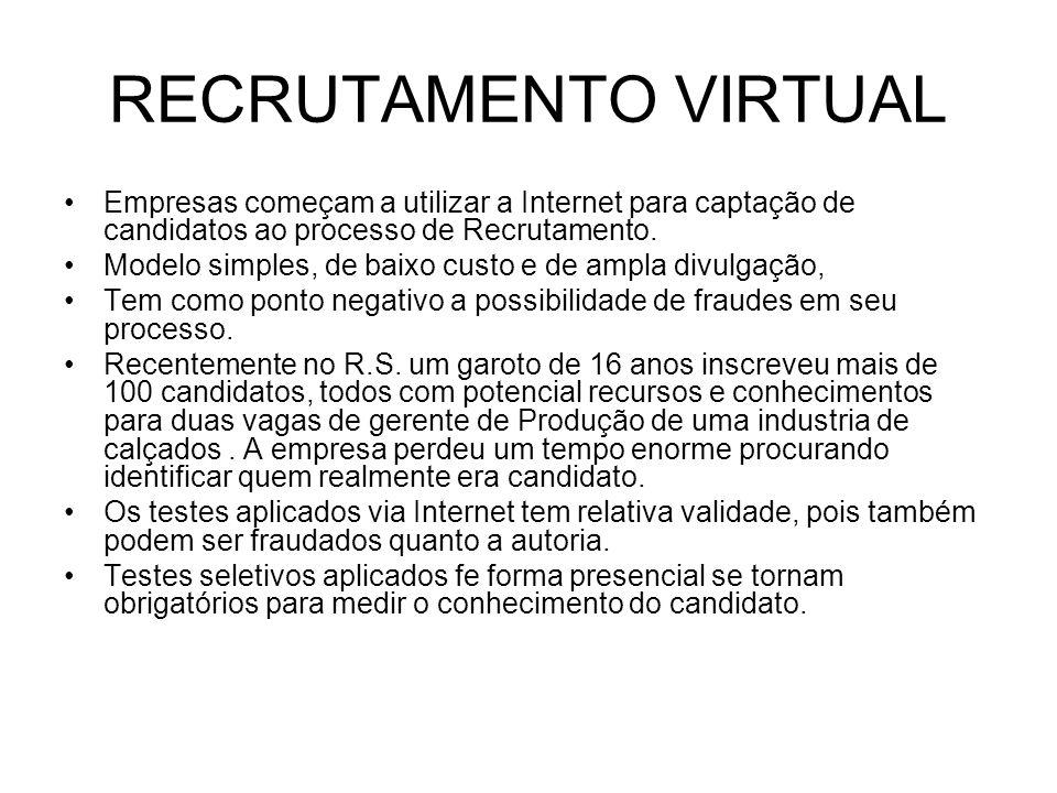 RECRUTAMENTO VIRTUAL Empresas começam a utilizar a Internet para captação de candidatos ao processo de Recrutamento.