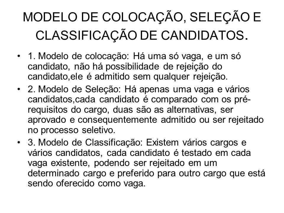 MODELO DE COLOCAÇÃO, SELEÇÃO E CLASSIFICAÇÃO DE CANDIDATOS.