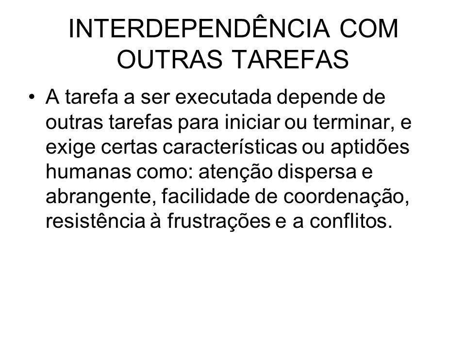 INTERDEPENDÊNCIA COM OUTRAS TAREFAS