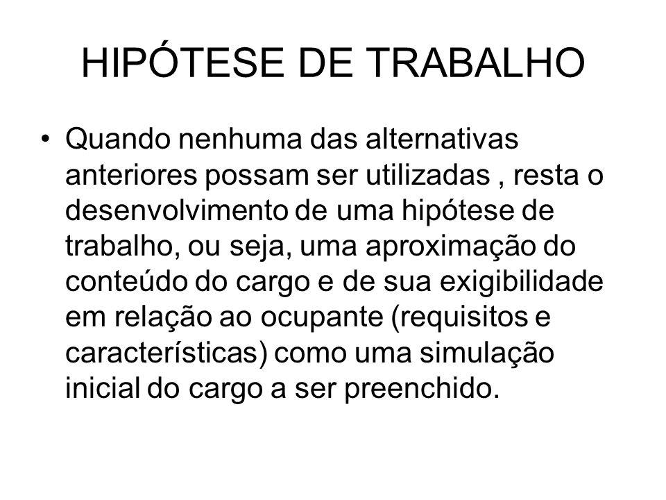 HIPÓTESE DE TRABALHO