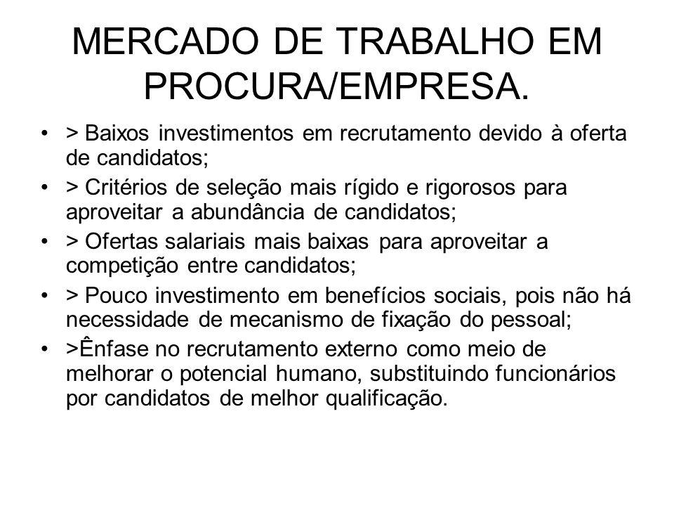 MERCADO DE TRABALHO EM PROCURA/EMPRESA.