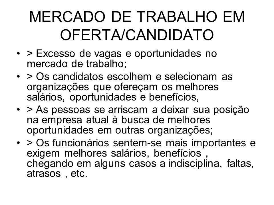MERCADO DE TRABALHO EM OFERTA/CANDIDATO