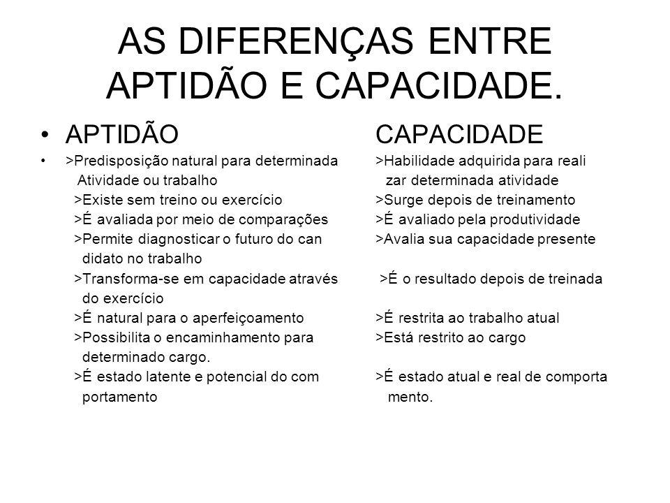 AS DIFERENÇAS ENTRE APTIDÃO E CAPACIDADE.