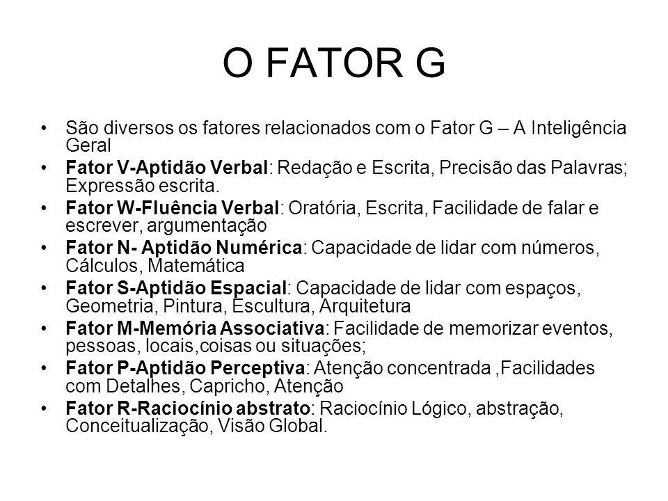 O FATOR G São diversos os fatores relacionados com o Fator G – A Inteligência Geral.