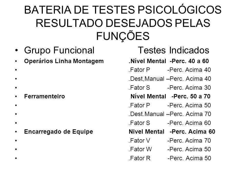 BATERIA DE TESTES PSICOLÓGICOS RESULTADO DESEJADOS PELAS FUNÇÕES