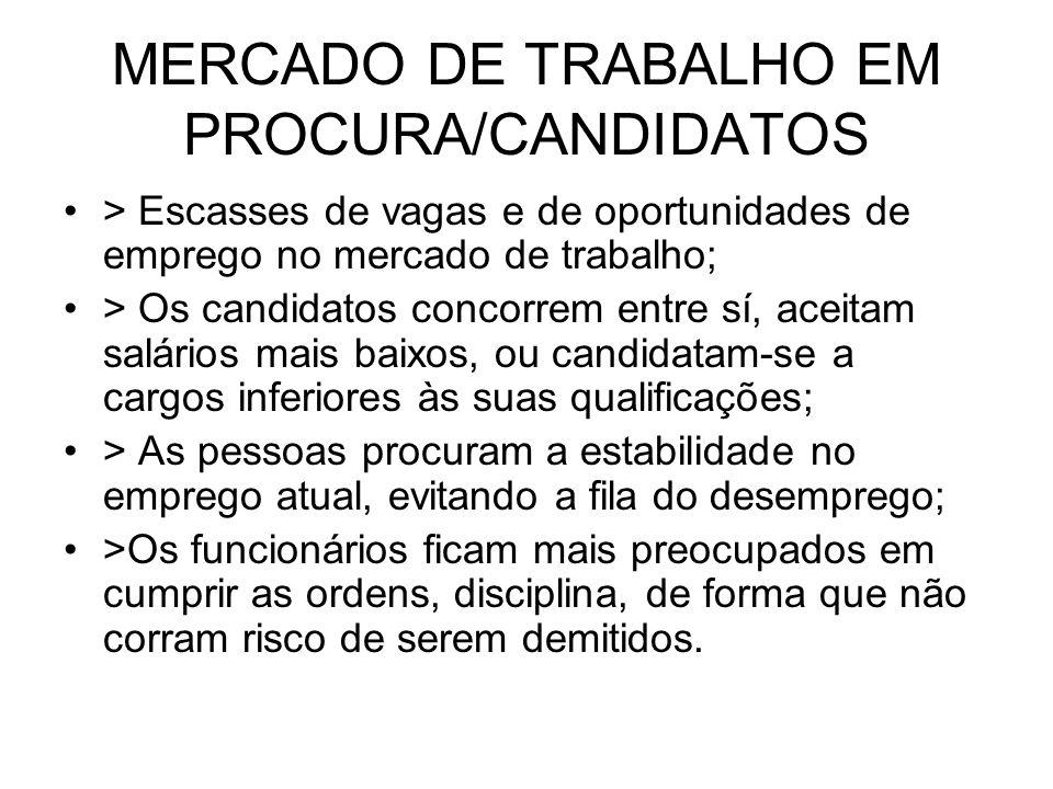 MERCADO DE TRABALHO EM PROCURA/CANDIDATOS