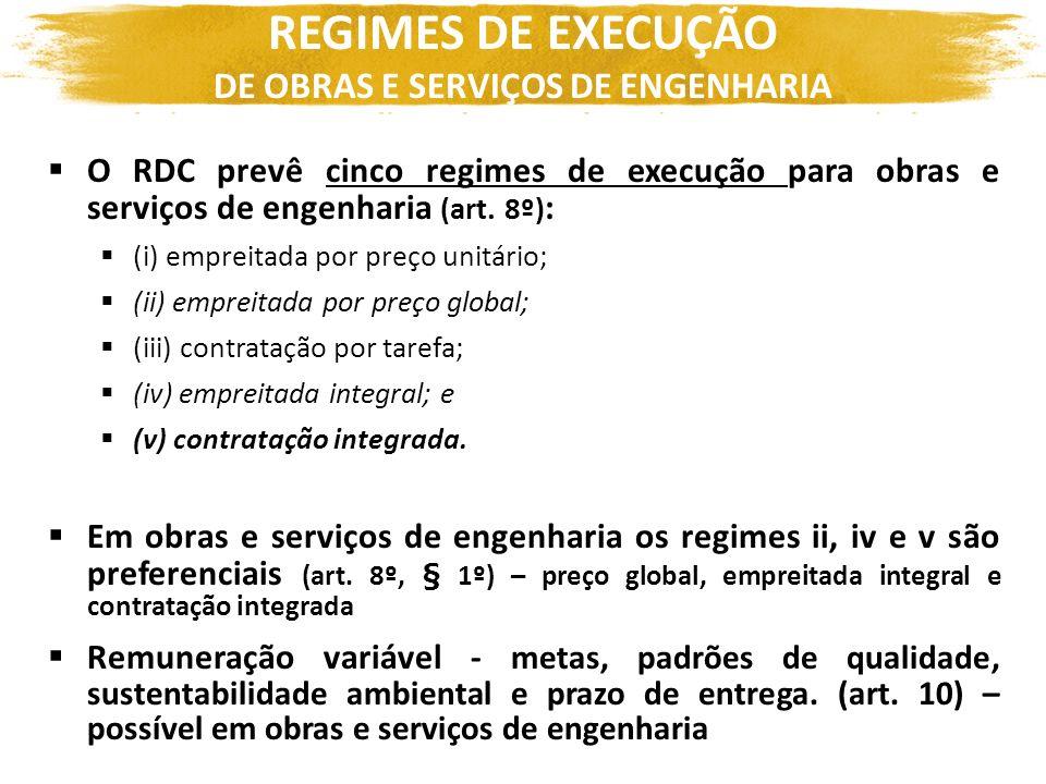 REGIMES DE EXECUÇÃO DE OBRAS E SERVIÇOS DE ENGENHARIA