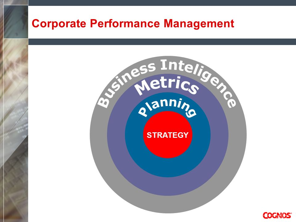 Corporate Performance Management