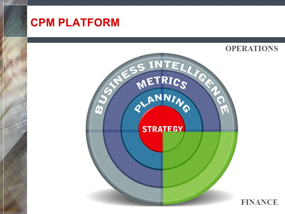 CPM PLATFORM OPERATIONS FINANCE