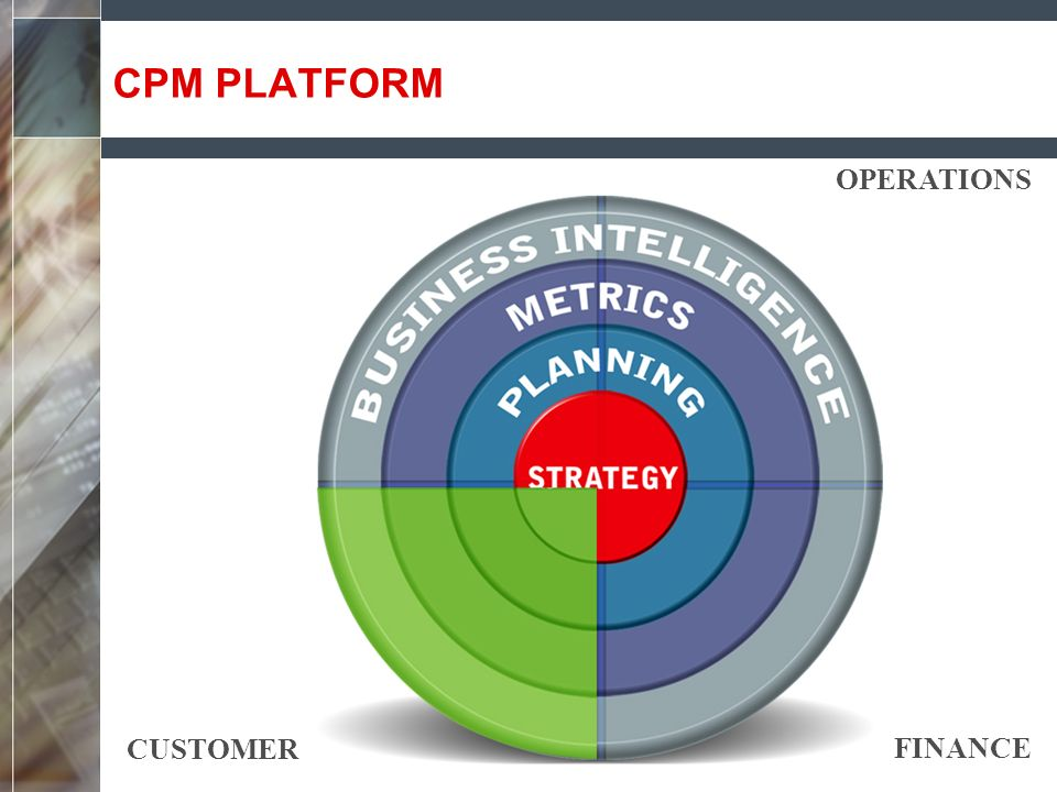 CPM PLATFORM OPERATIONS CUSTOMER FINANCE