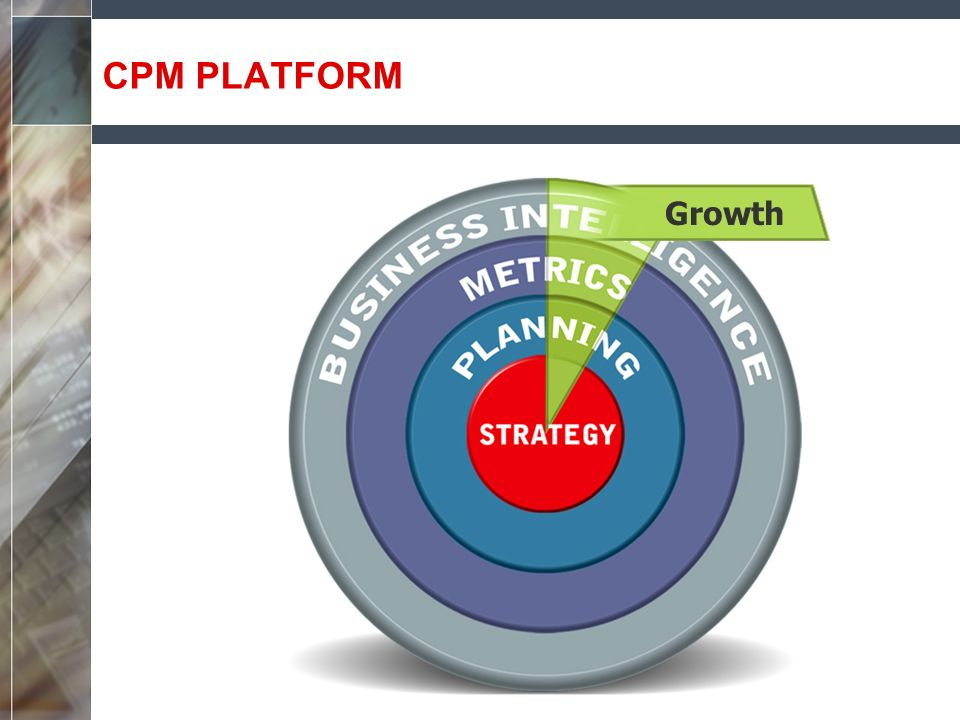 CPM PLATFORM Growth Growth – The velocity with which a market, product or company is growing.