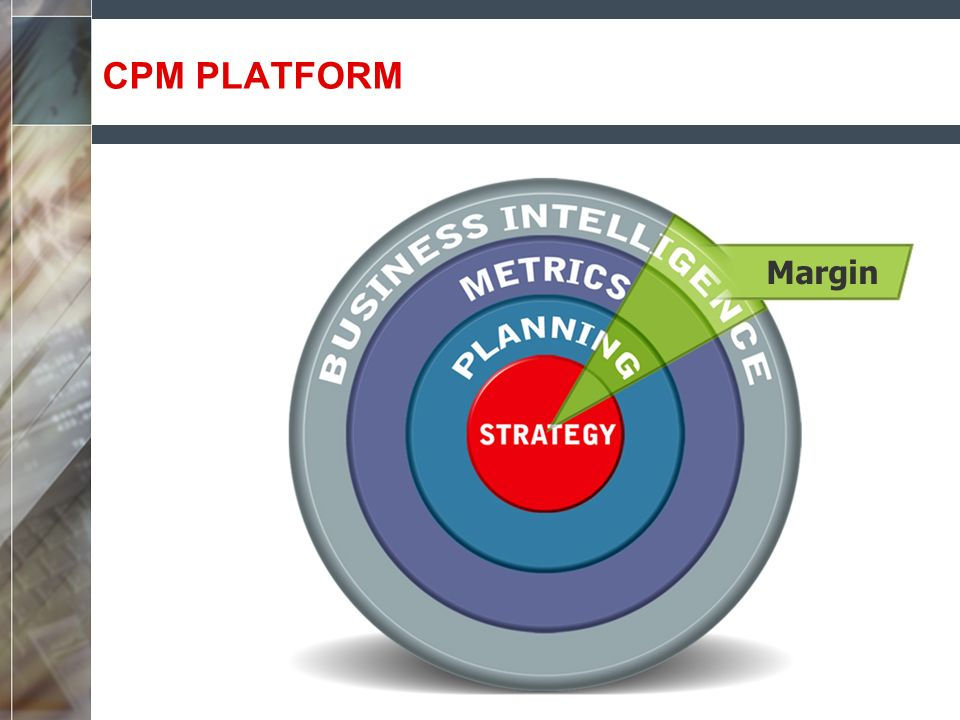 CPM PLATFORM Margin.
