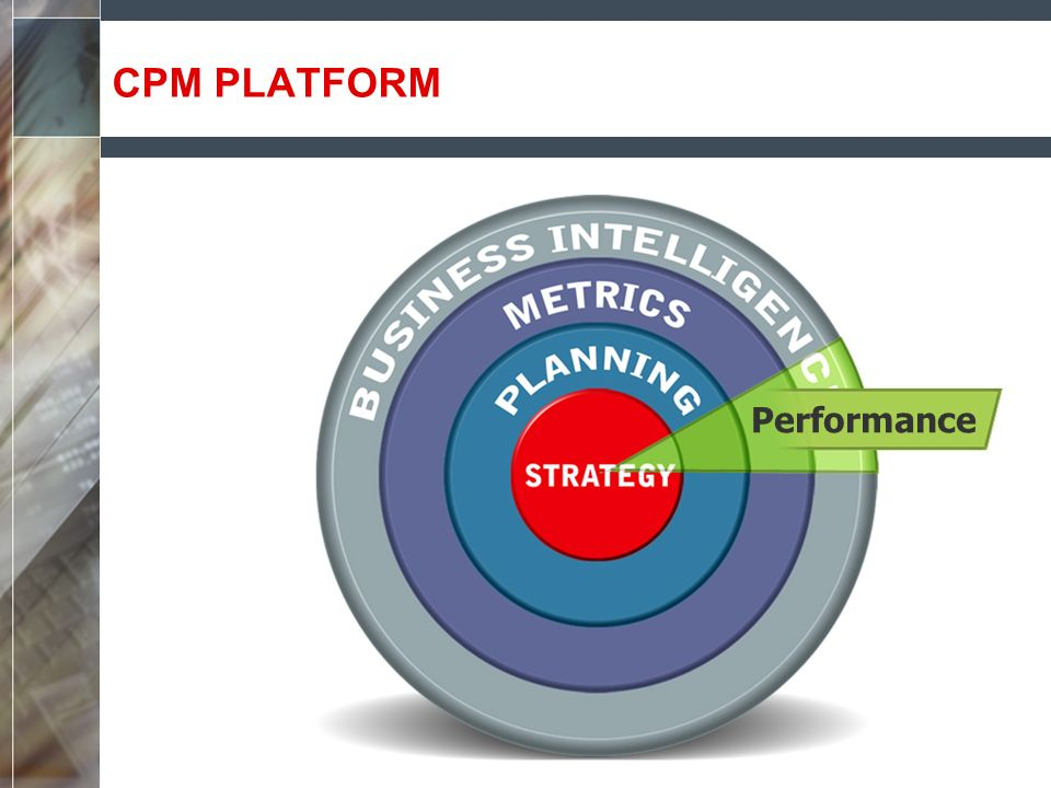 CPM PLATFORM Performance Overall operational performance