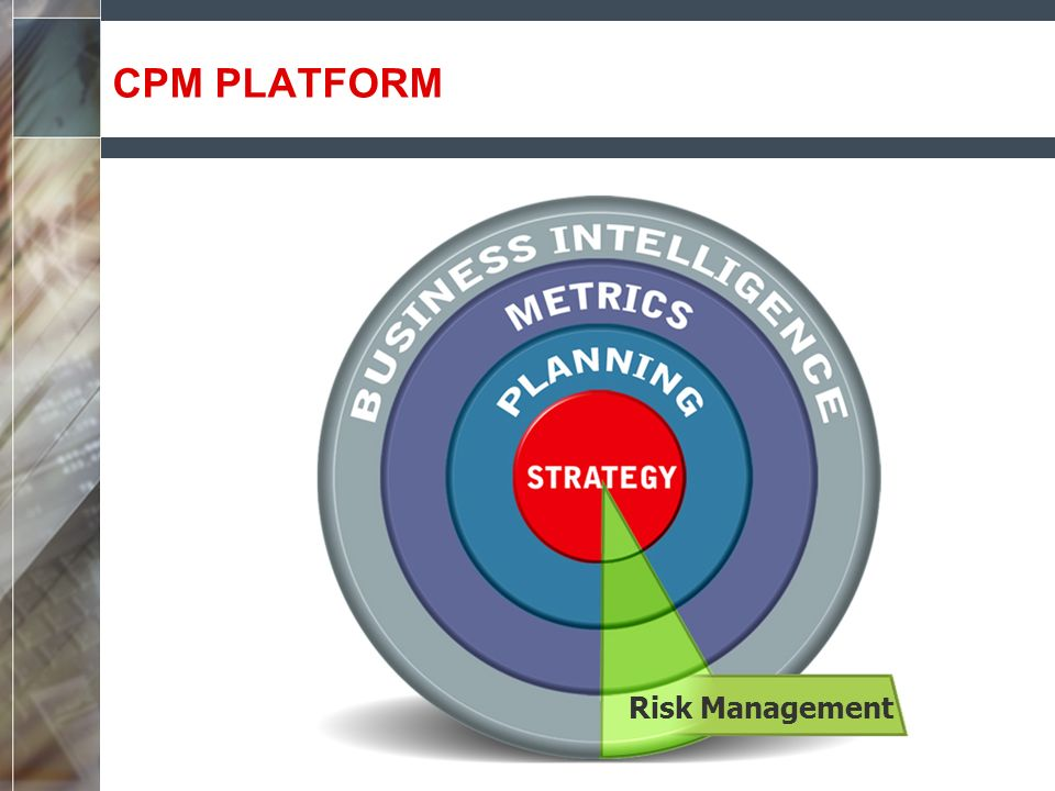 CPM PLATFORM Risk Management