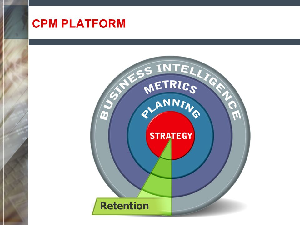 CPM PLATFORM Retention