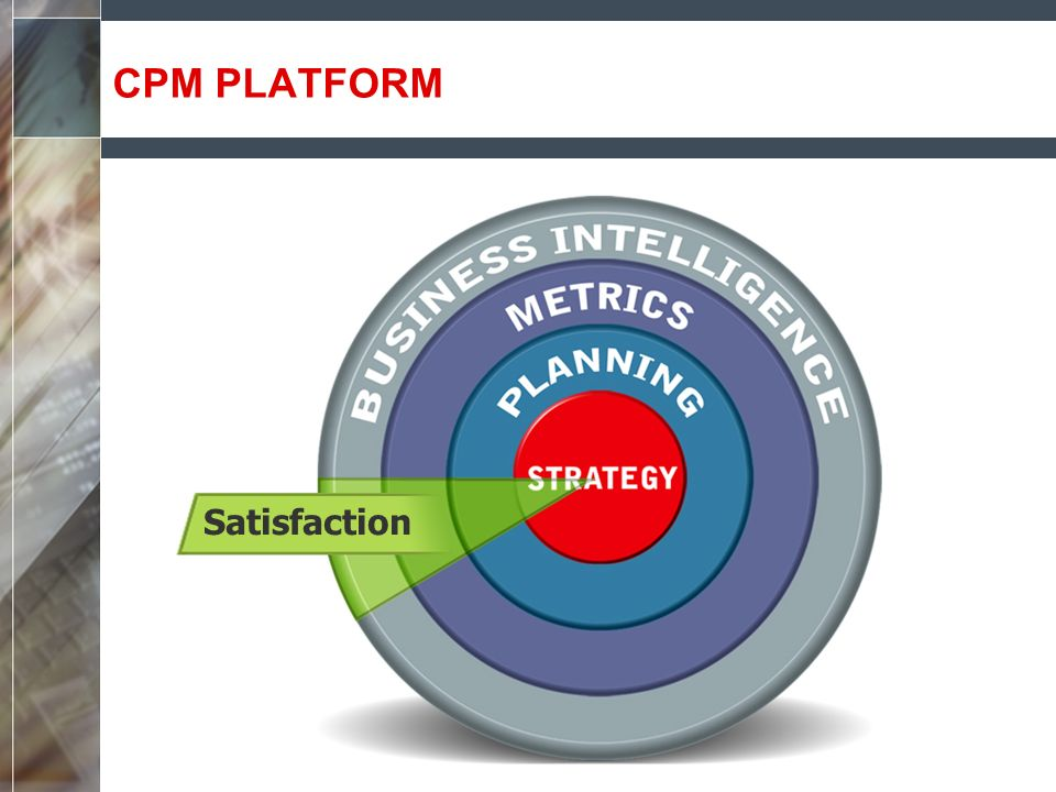 CPM PLATFORM Satisfaction