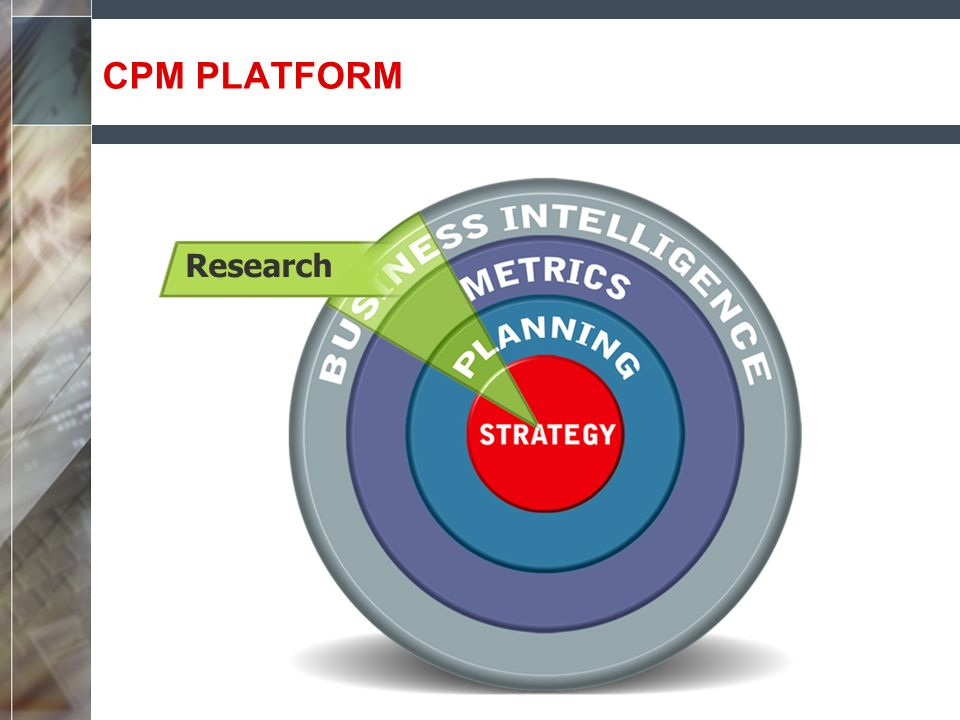 CPM PLATFORM Research Research and Development – Research and development investments.