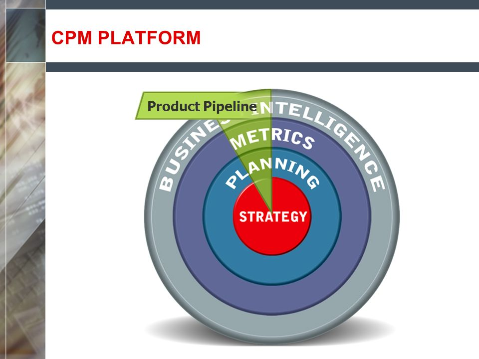 CPM PLATFORM Product Pipeline