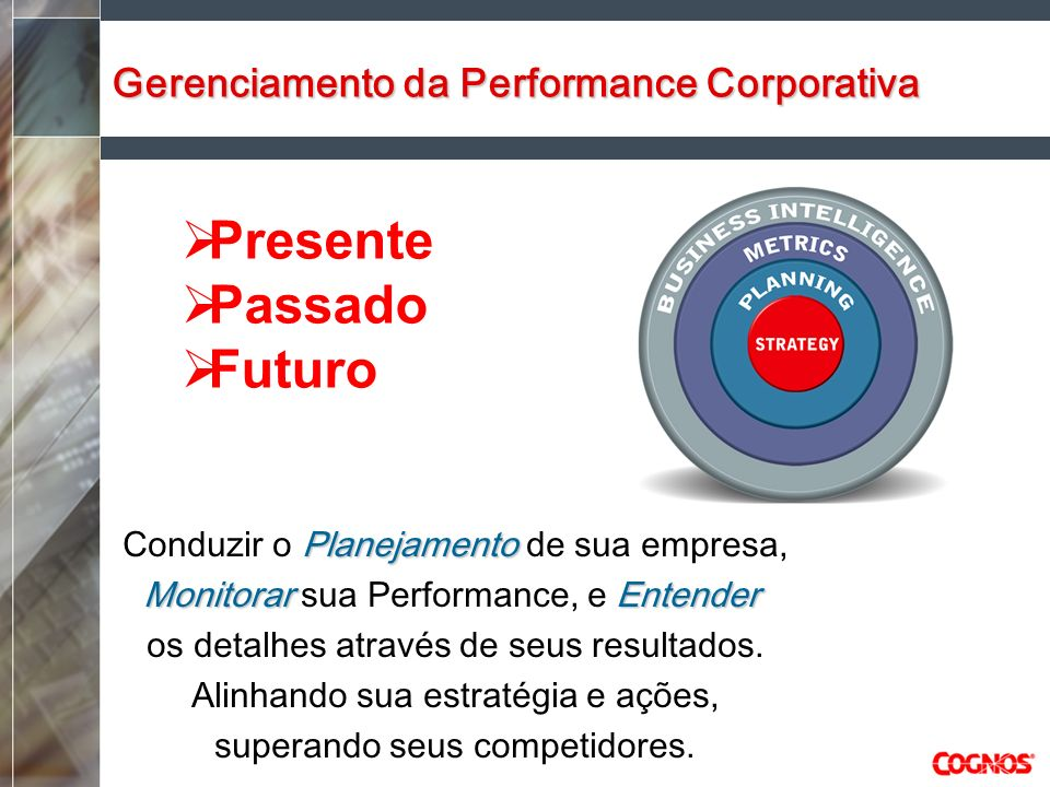 Gerenciamento da Performance Corporativa