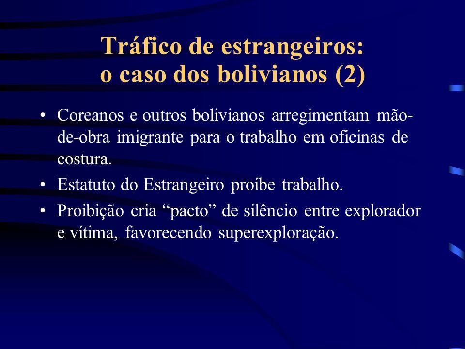 Tráfico de estrangeiros: o caso dos bolivianos (2)