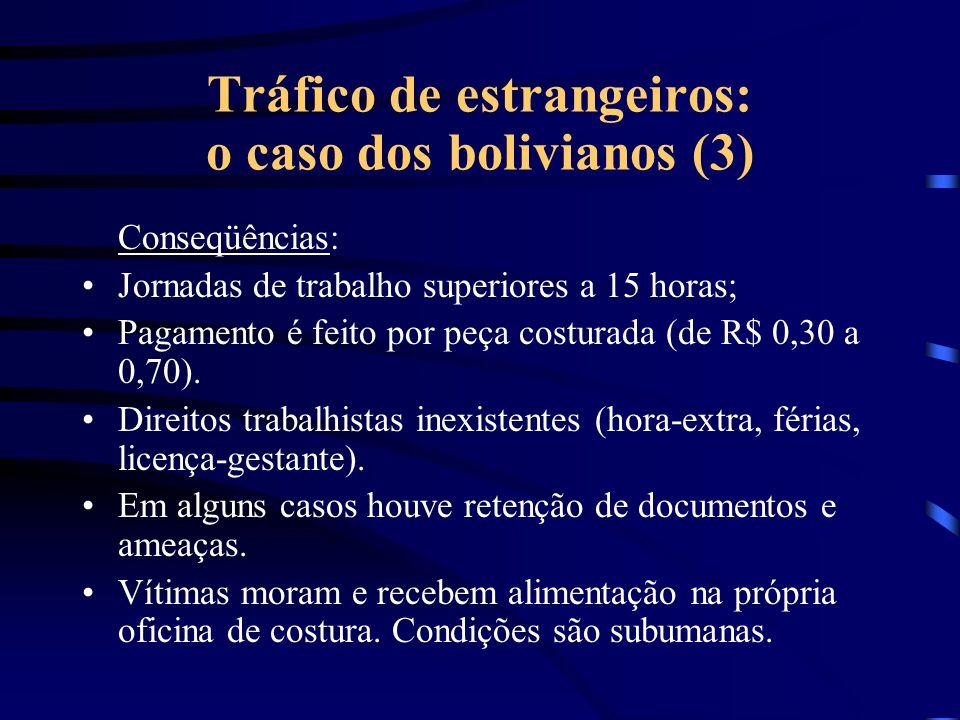 Tráfico de estrangeiros: o caso dos bolivianos (3)