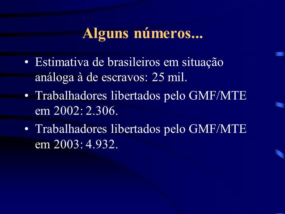 Alguns números... Estimativa de brasileiros em situação análoga à de escravos: 25 mil. Trabalhadores libertados pelo GMF/MTE em 2002: 2.306.