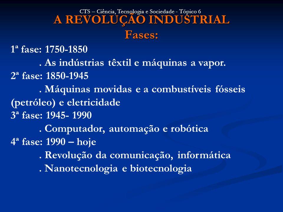 A REVOLUÇÃO INDUSTRIAL Fases: