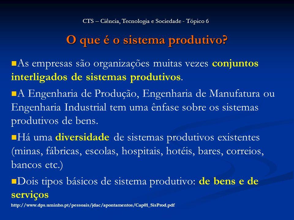 O que é o sistema produtivo