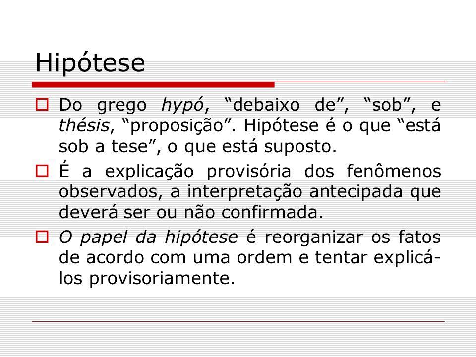Hipótese Do grego hypó, debaixo de , sob , e thésis, proposição . Hipótese é o que está sob a tese , o que está suposto.