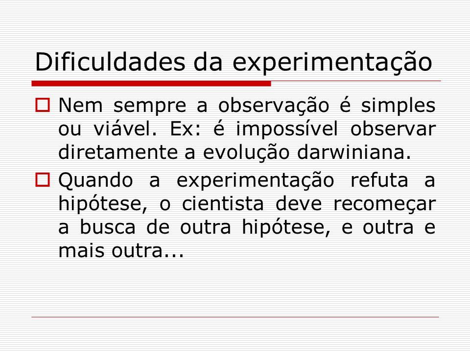 Dificuldades da experimentação