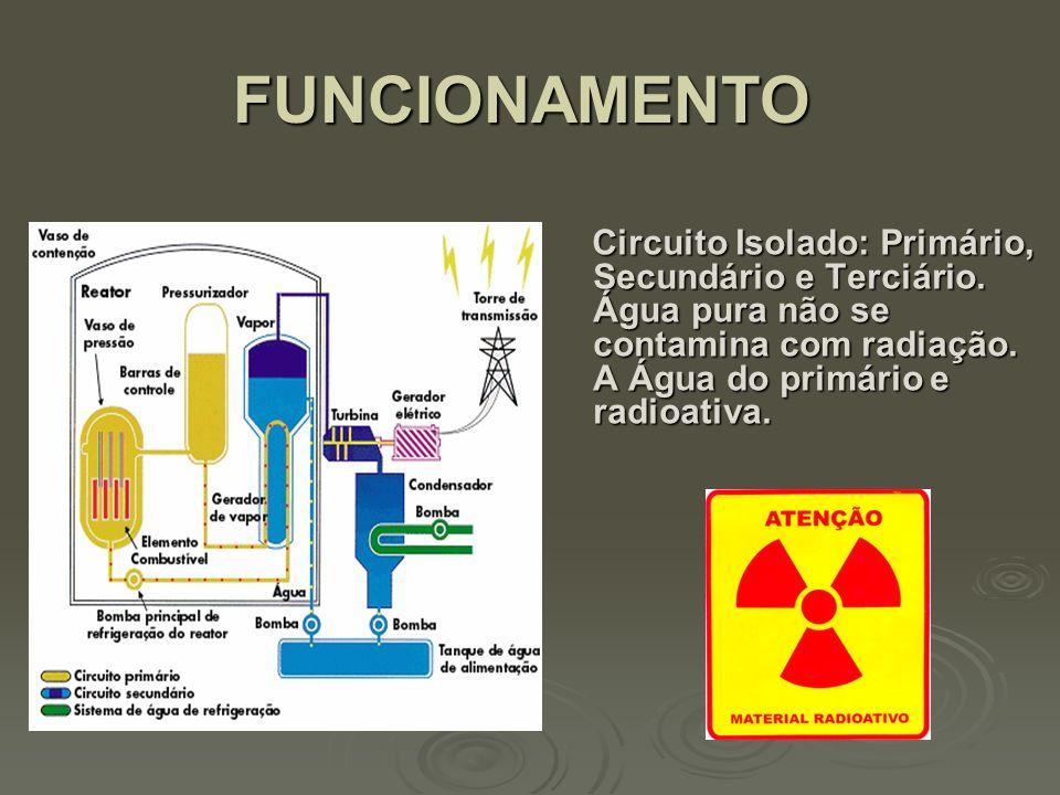 FUNCIONAMENTO Circuito Isolado: Primário, Secundário e Terciário.