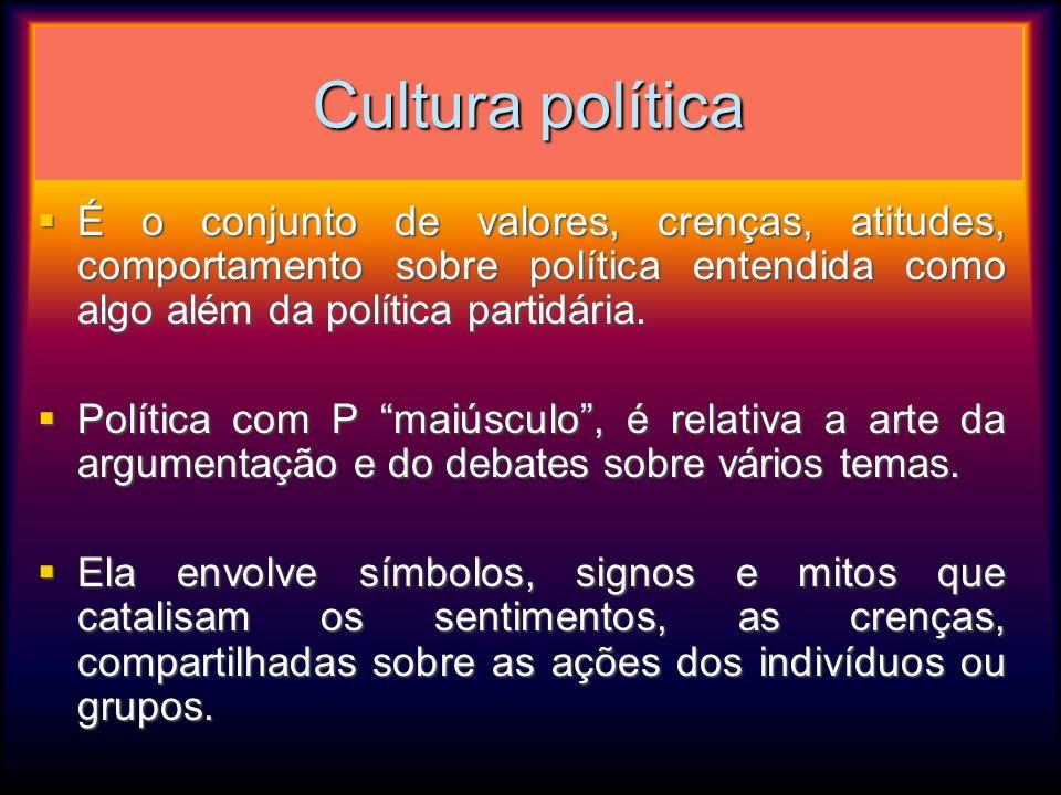 Cultura políticaÉ o conjunto de valores, crenças, atitudes, comportamento sobre política entendida como algo além da política partidária.