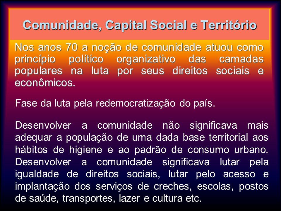 Comunidade, Capital Social e Território