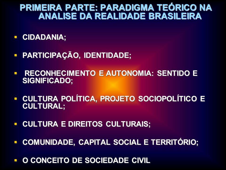 PRIMEIRA PARTE: PARADIGMA TEÓRICO NA ANALISE DA REALIDADE BRASILEIRA
