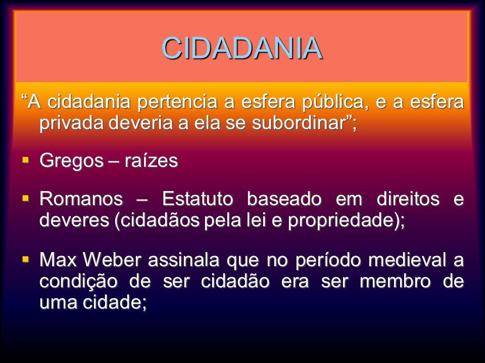 CIDADANIA A cidadania pertencia a esfera pública, e a esfera privada deveria a ela se subordinar ; Gregos – raízes.