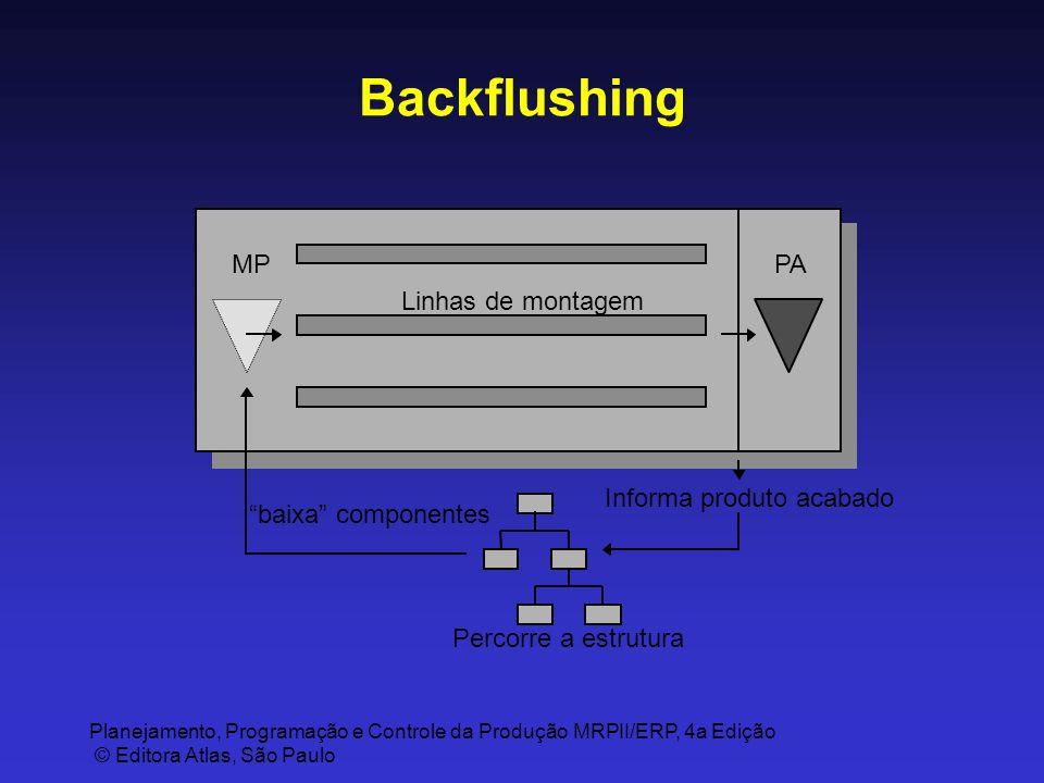 Backflushing MP Informa produto acabado baixa componentes