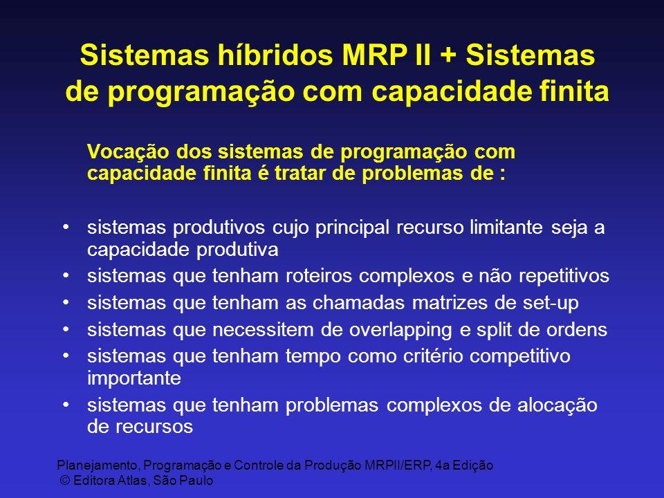 Sistemas híbridos MRP II + Sistemas de programação com capacidade finita