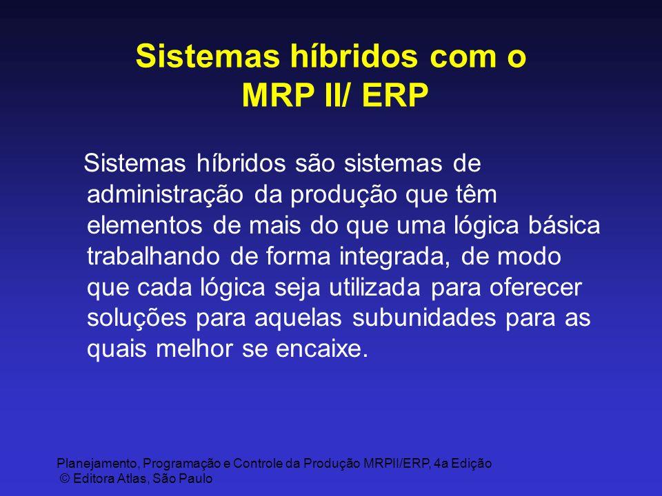 Sistemas híbridos com o MRP II/ ERP