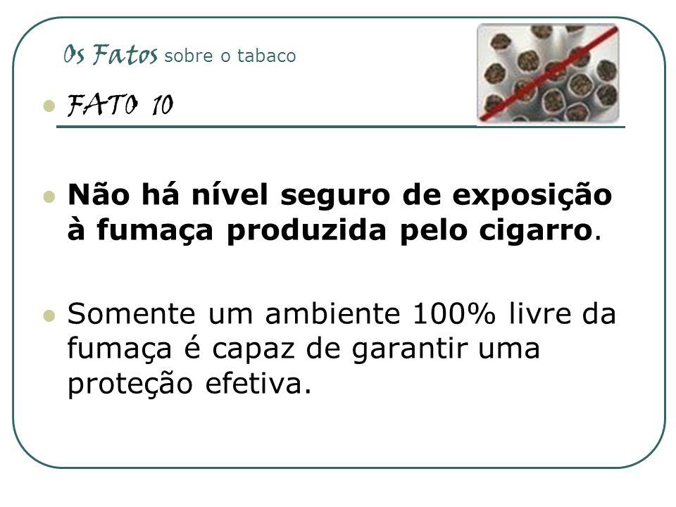 Não há nível seguro de exposição à fumaça produzida pelo cigarro.