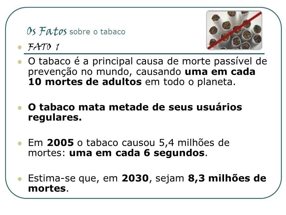 Os Fatos sobre o tabaco FATO 1