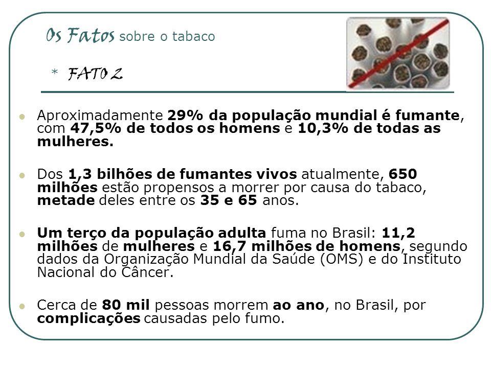 Os Fatos sobre o tabaco * FATO 2